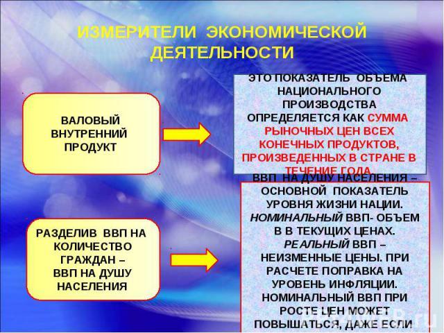 ИЗМЕРИТЕЛИ ЭКОНОМИЧЕСКОЙ ДЕЯТЕЛЬНОСТИ ВАЛОВЫЙ ВНУТРЕННИЙ ПРОДУКТЭТО ПОКАЗАТЕЛЬ ОБЪЕМА НАЦИОНАЛЬНОГО ПРОИЗВОДСТВА ОПРЕДЕЛЯЕТСЯ КАК СУММА РЫНОЧНЫХ ЦЕН ВСЕХ КОНЕЧНЫХ ПРОДУКТОВ, ПРОИЗВЕДЕННЫХ В СТРАНЕ В ТЕЧЕНИЕ ГОДА.РАЗДЕЛИВ ВВП НА КОЛИЧЕСТВО ГРАЖДАН –В…