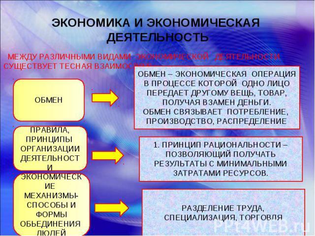 ЭКОНОМИКА И ЭКОНОМИЧЕСКАЯ ДЕЯТЕЛЬНОСТЬ МЕЖДУ РАЗЛИЧНЫМИ ВИДАМИ ЭКОНОМИЧЕСКОЙ ДЕЯТЕЛЬНОСТИ СУЩЕСТВУЕТ ТЕСНАЯ ВЗАИМОСВЯЗЬОБМЕНОБМЕН – ЭКОНОМИЧЕСКАЯ ОПЕРАЦИЯ В ПРОЦЕССЕ КОТОРОЙ ОДНО ЛИЦО ПЕРЕДАЕТ ДРУГОМУ ВЕЩЬ, ТОВАР, ПОЛУЧАЯ ВЗАМЕН ДЕНЬГИ.ОБМЕН СВЯЗЫВА…