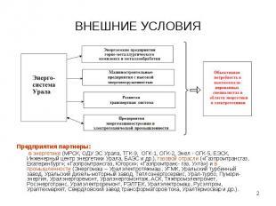 ВНЕШНИЕ УСЛОВИЯ Предприятия партнеры: в энергетике (МРСК, ОДУ ЭС Урала, ТГК-9, О