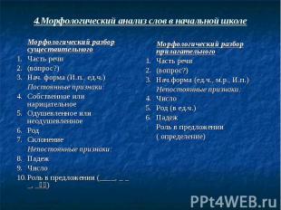 4.Морфологический анализ слов в начальной школе Морфологический разбор существит