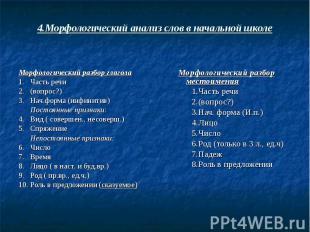 4.Морфологический анализ слов в начальной школе Морфологический разбор глагола1.