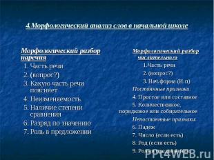 4.Морфологический анализ слов в начальной школе Морфологический разбор наречия1.