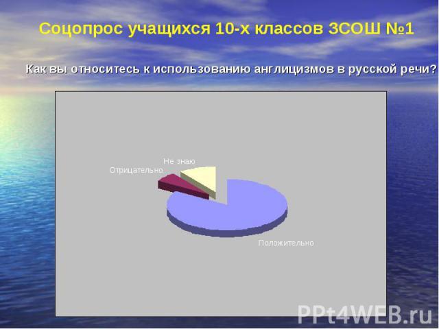 Соцопрос учащихся 10-х классов ЗСОШ №1 Как вы относитесь к использованию англицизмов в русской речи?