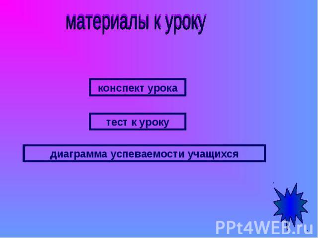 материалы к уроку
