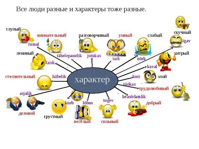 Все люди разные и характеры тоже разные.