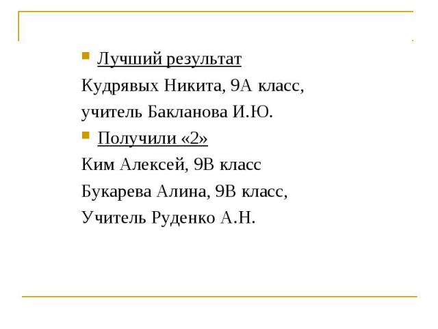 Лучший результатКудрявых Никита, 9А класс, учитель Бакланова И.Ю.Получили «2»Ким Алексей, 9В классБукарева Алина, 9В класс,Учитель Руденко А.Н.
