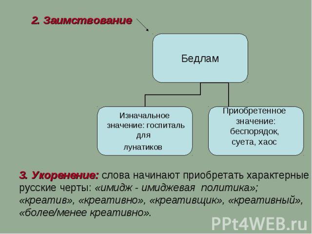 2. Заимствование 3. Укоренение: слова начинают приобретать характерные русские черты: «имидж - имиджевая политика»;«креатив», «креативно», «креативщик», «креативный»,«более/менее креативно».