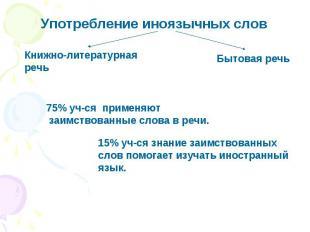 Употребление иноязычных слов Книжно-литературнаяречьБытовая речь75% уч-ся примен