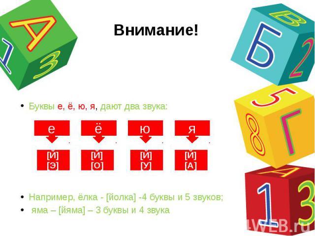 Внимание! Буквы е, ё, ю, я, дают два звука:Например, ёлка - [йолка] -4 буквы и 5 звуков; яма – [йяма] – 3 буквы и 4 звука