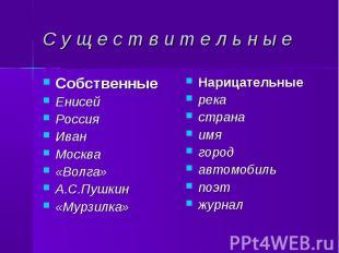 С у щ е с т в и т е л ь н ы е СобственныеЕнисейРоссияИванМосква«Волга»А.С.Пушкин