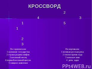 КРОССВОРД страна-родина По вертикали:1 великая русская река2 теплое время года3