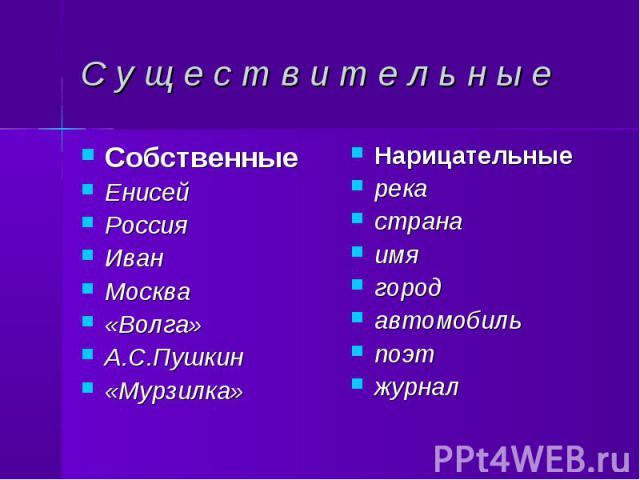 С у щ е с т в и т е л ь н ы е СобственныеЕнисейРоссияИванМосква«Волга»А.С.Пушкин«Мурзилка»Нарицательныерекастранаимягородавтомобильпоэтжурнал