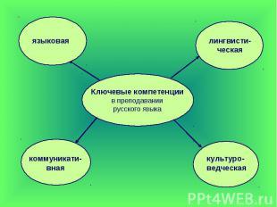 Ключевые компетенциив преподаваниирусского языка