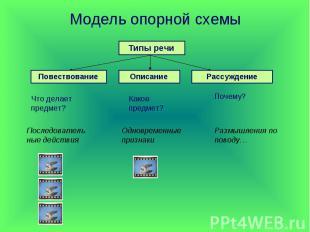Модель опорной схемы