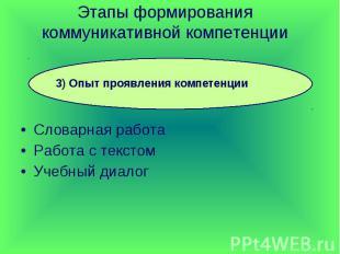 Этапы формирования коммуникативной компетенции 3) Опыт проявления компетенцииСло