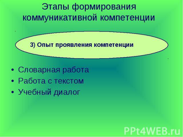 Этапы формирования коммуникативной компетенции 3) Опыт проявления компетенцииСловарная работаРабота с текстомУчебный диалог