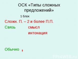 ОСК «Типы сложных предложений» 1 блокСложн. П. – 2 и более П.П.Связьсмыслинтонац