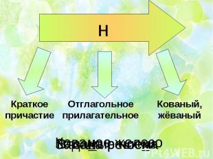 н Краткое Отглагольное прилагательноеКованый, жёваныйКованое железо