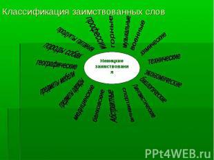 Классификация заимствованных слов
