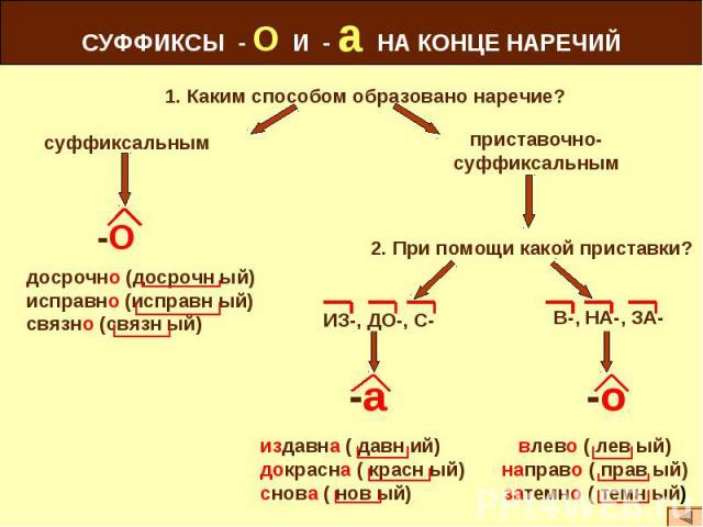 СУФФИКСЫ - О И - а НА КОНЦЕ НАРЕЧИЙ