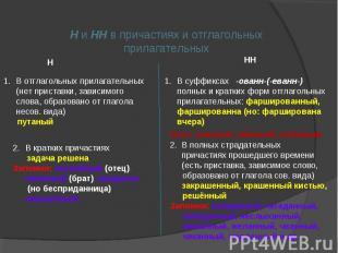 Н и НН в причастиях и отглагольных прилагательных НВ отглагольных прилагательных