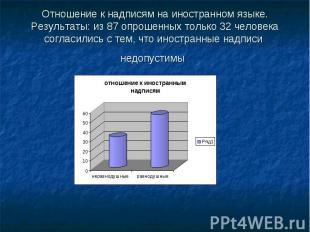 Отношение к надписям на иностранном языке. Результаты: из 87 опрошенных только 3