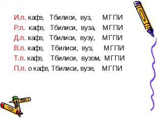 И.п. кафе, Тбилиси, вуз, МГПИ Р.п. кафе, Тбилиси, вуза, МГПИ Д.п. кафе, Тбилиси,