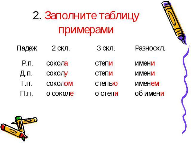 2. Заполните таблицу примерами