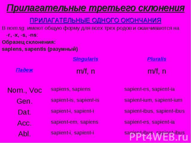 Прилагательные третьего склонения ПРИЛАГАТЕЛЬНЫЕ ОДНОГО ОКОНЧАНИЯВ nom.sg. имеют общую форму для всех трех родов и оканчиваются на -r, -x, -s, -ns:Образец склонения:sapiens, sapentis (разумный)