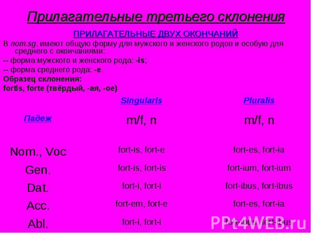 Прилагательные третьего склонения ПРИЛАГАТЕЛЬНЫЕ ДВУХ ОКОНЧАНИЙВ nom.sg. имеют общую форму для мужского и женского родов и особую для среднего с окончаниями:-- форма мужского и женского рода: -is;-- форма среднего рода: -e.Образец склонения:fortis, …