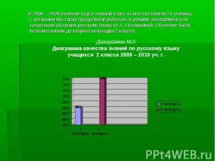 В 2008 – 2009 учебном году в первый класс ко мне поступили 23 ученика, с которым