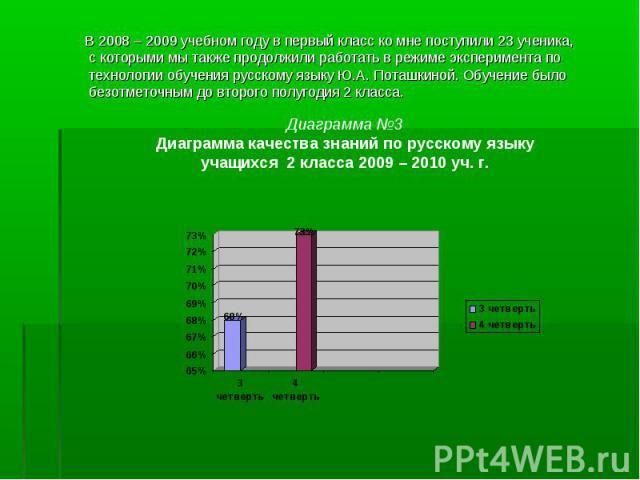 В 2008 – 2009 учебном году в первый класс ко мне поступили 23 ученика, с которыми мы также продолжили работать в режиме эксперимента по технологии обучения русскому языку Ю.А. Поташкиной. Обучение было безотметочным до второго полугодия 2 класса. Ди…