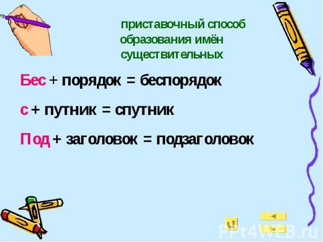 приставочный способ образования имён существительных Бес + порядок = беспорядокс + путник = спутникПод + заголовок = подзаголовок