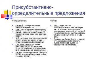 Присубстантивно-определительные предложения Союзные словаКоторый – общее значени
