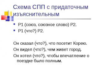 Схема СПП с придаточным изъяснительным Р1 (союз, союзное слово) Р2. Р1 (что?) Р2