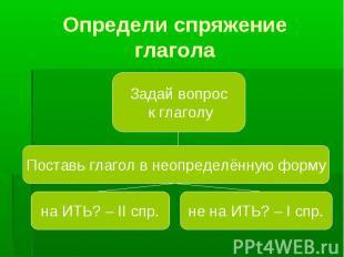 Определи спряжение глагола