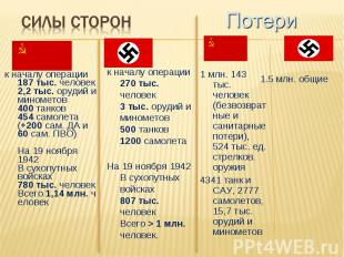 к началу операции 187 тыс. человек 2,2 тыс. орудий и минометов 400 танков 454 са