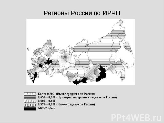 Регионы России по ИРЧП Более 0,700 (Выше среднего по России)0,650—0,700(Примерно на уровне среднего по России)0,600—0,6500,575—0,600 (Ниже среднего по России)Менее 0,575