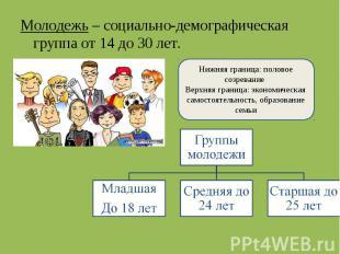 Молодежь – социально-демографическая группа от 14 до 30 лет. Нижняя граница: пол