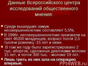 Данные Всероссийского центра исследований общественного мнения: Среди вышедших з