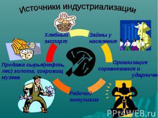 Источники индустриализации Продажа сырья(нефть, лес) золота, сокровищ музеев Орг