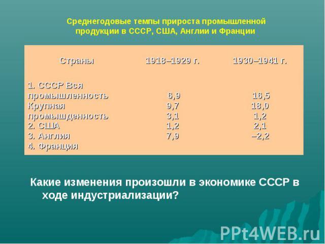Среднегодовые темпы прироста промышленной продукции в СССР, США, Англии и Франции Какие изменения произошли в экономике СССР в ходе индустриализации?