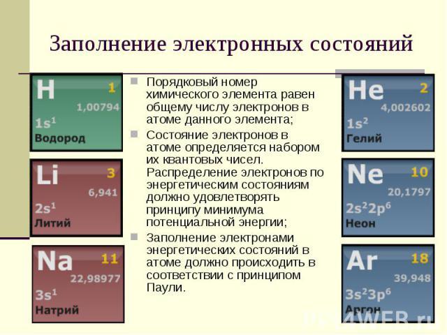 Порядковый номер химического элемента равен общему числу электронов в атоме данного элемента;Состояние электронов в атоме определяется набором их квантовых чисел. Распределение электронов по энергетическим состояниям должно удовлетворять принципу ми…