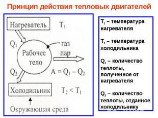 Принцип действия тепловых двигателей Т1 – температура нагревателяТ2 – температур