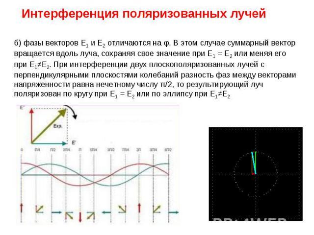 Интерференция поляризованных лучей б) фазы векторов Е1 и Е2 отличаются на φ. В этом случае суммарный вектор вращается вдоль луча, сохраняя свое значение при Е1 = Е2 или меняя его при Е1≠Е2. При интерференции двух плоскополяризованных лучей с перпенд…