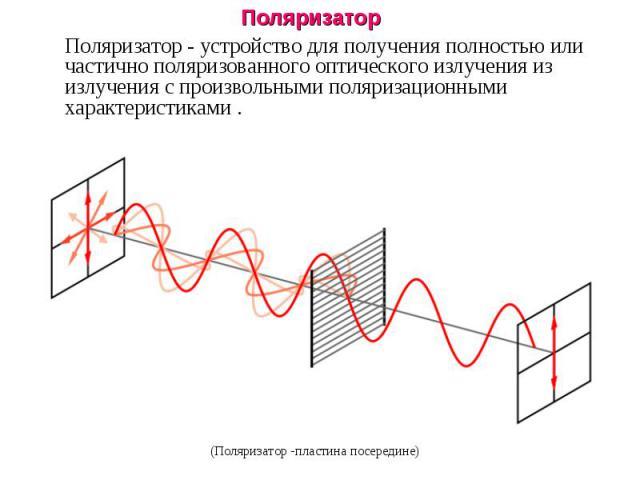 Поляризатор - устройство для получения полностью или частично поляризованного оптического излучения из излучения с произвольными поляризационными характеристиками .