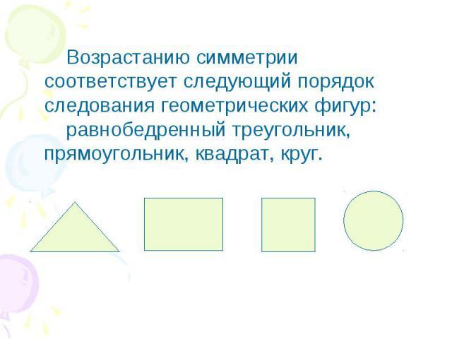 Возрастанию симметрии соответствует следующий порядок следования геометрических фигур: равнобедренный треугольник, прямоугольник, квадрат, круг.