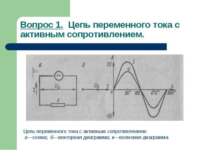 Вопрос 1. Цепь переменного тока с активным сопротивлением. Цепь переменного тока с активным сопротивлением: а—схема; б—векторная диаграмма; в—волновая диаграмма