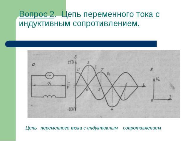 Вопрос 2. Цепь переменного тока с индуктивным сопротивлением. Цепь переменного тока с индуктивным сопротивлением