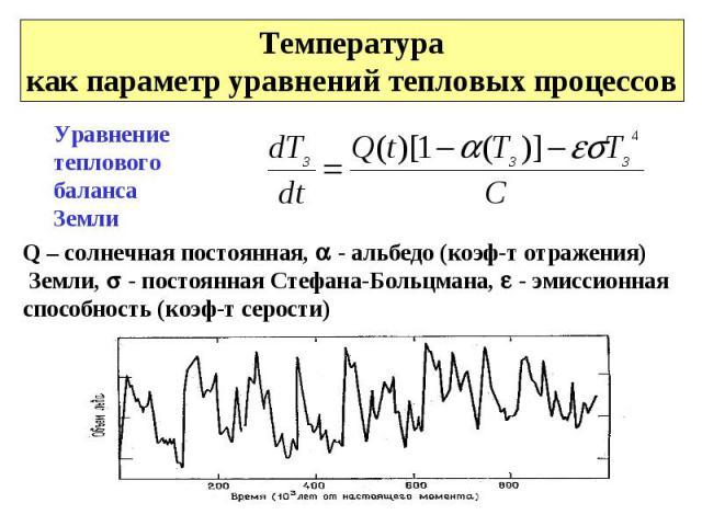 Температуракак параметр уравнений тепловых процессов УравнениетепловогобалансаЗемли Q – солнечная постоянная, - альбедо (коэф-т отражения) Земли, - постоянная Стефана-Больцмана, - эмиссионнаяспособность (коэф-т серости)